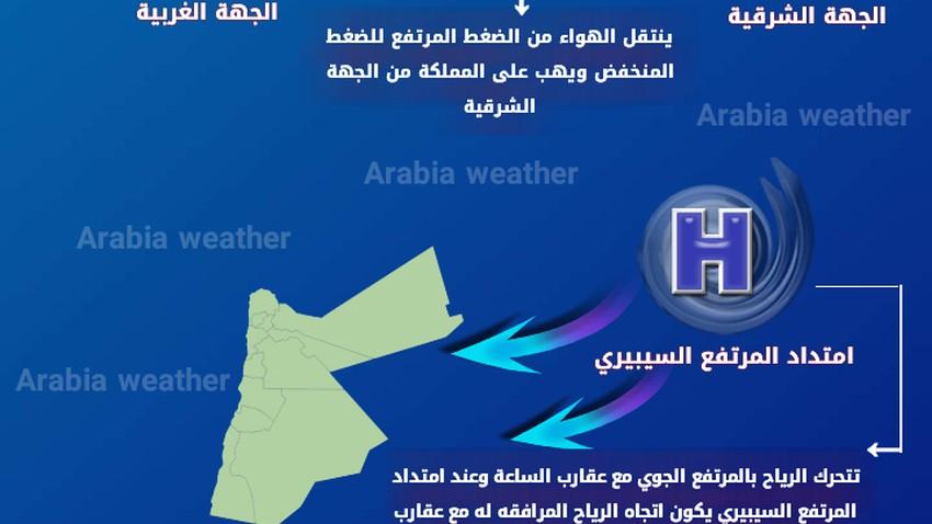 تعرف على الرياح الشرقية،تأثيراتها،أسبابها واضرارها عبر التقرير التالي
