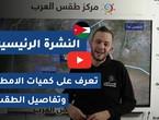 طقس العرب - الأردن | النشرة الجوية الرئيسية | الجمعة 2021/1/15